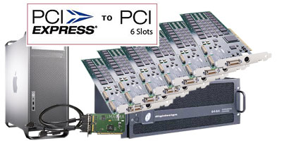 ROCK ON PRO » PCI Express対応...