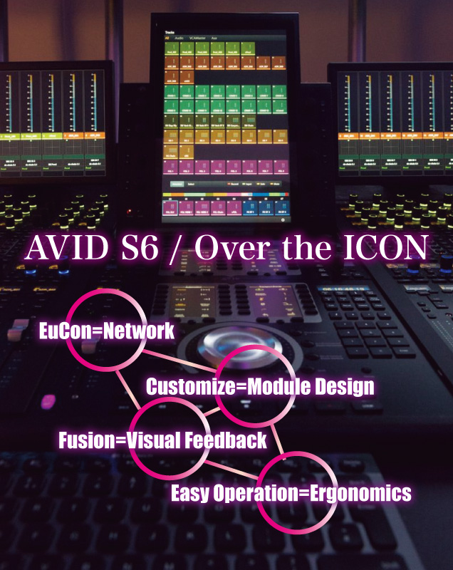 Avid S6 / Over the ICON