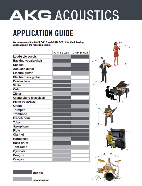 AKG_Application_guide